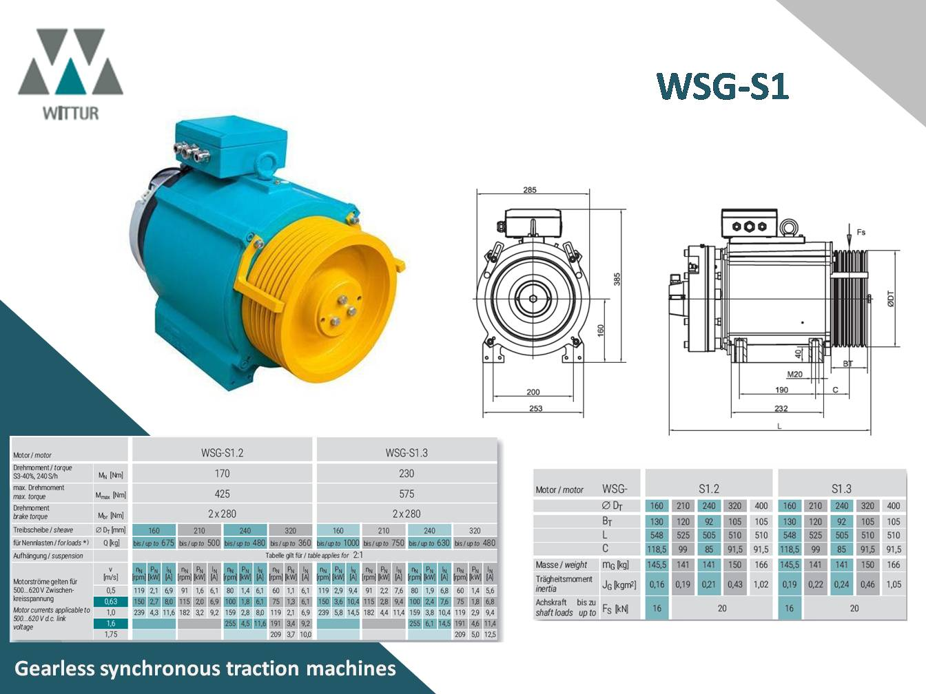 http://aasansor.ir/images/product/3_type_of_parts/1_motor/2_gearboxless/1_germany/witur/Slide1.jpg