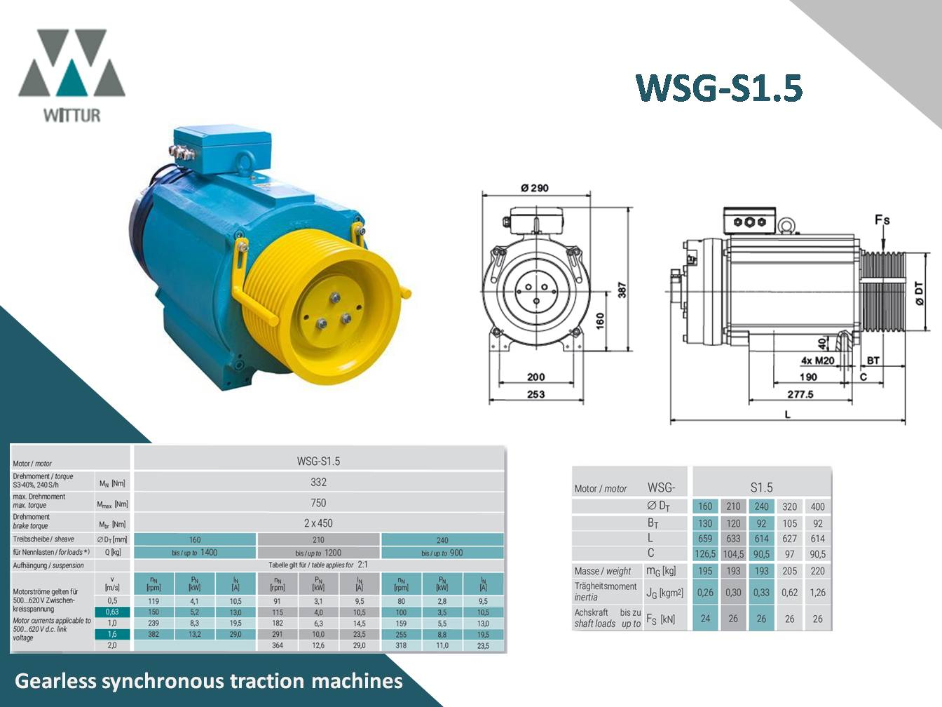 http://aasansor.ir/images/product/3_type_of_parts/1_motor/2_gearboxless/1_germany/witur/Slide2.jpg