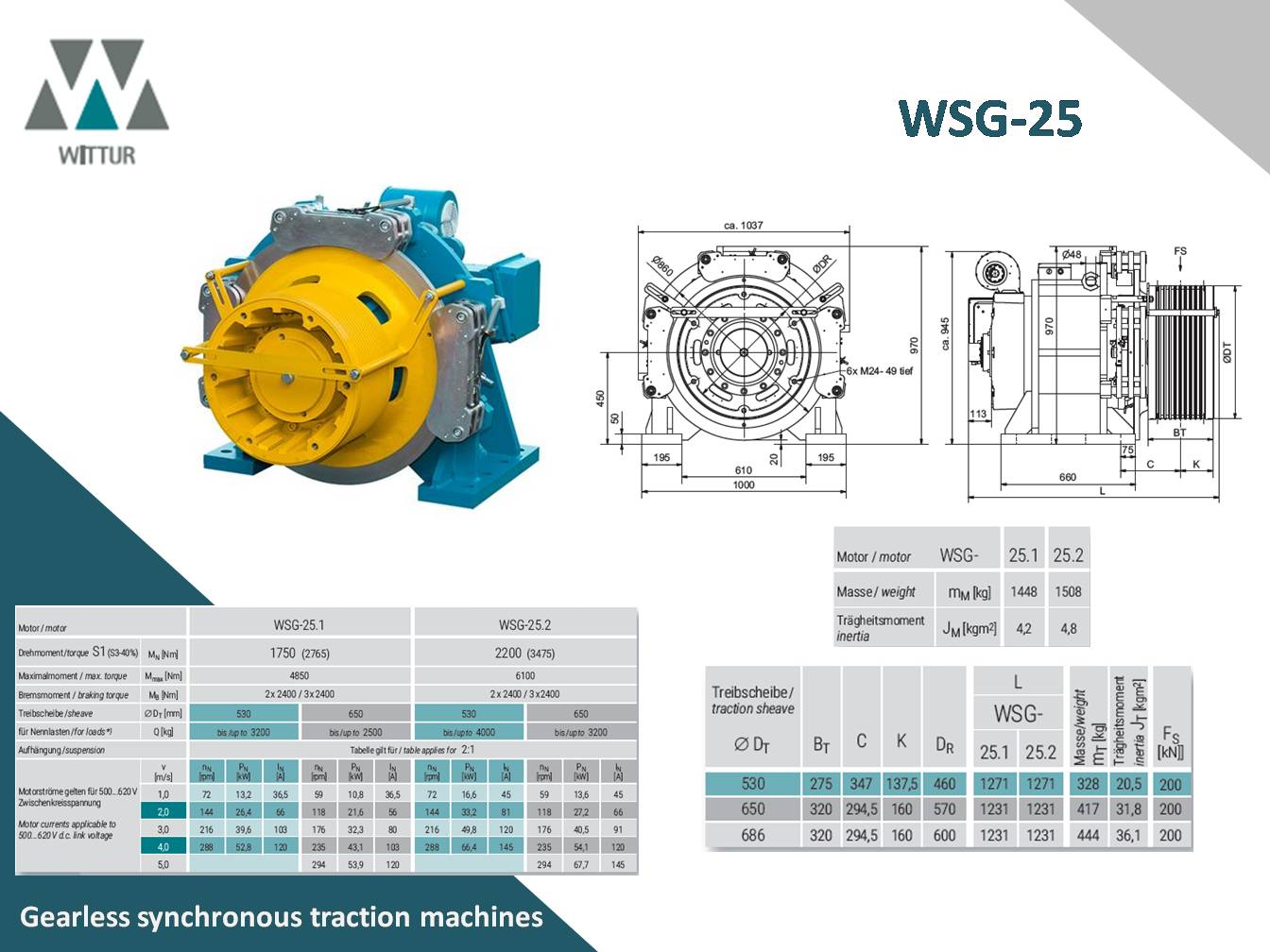 http://aasansor.ir/images/product/3_type_of_parts/1_motor/2_gearboxless/1_germany/witur/Slide3-1.jpg