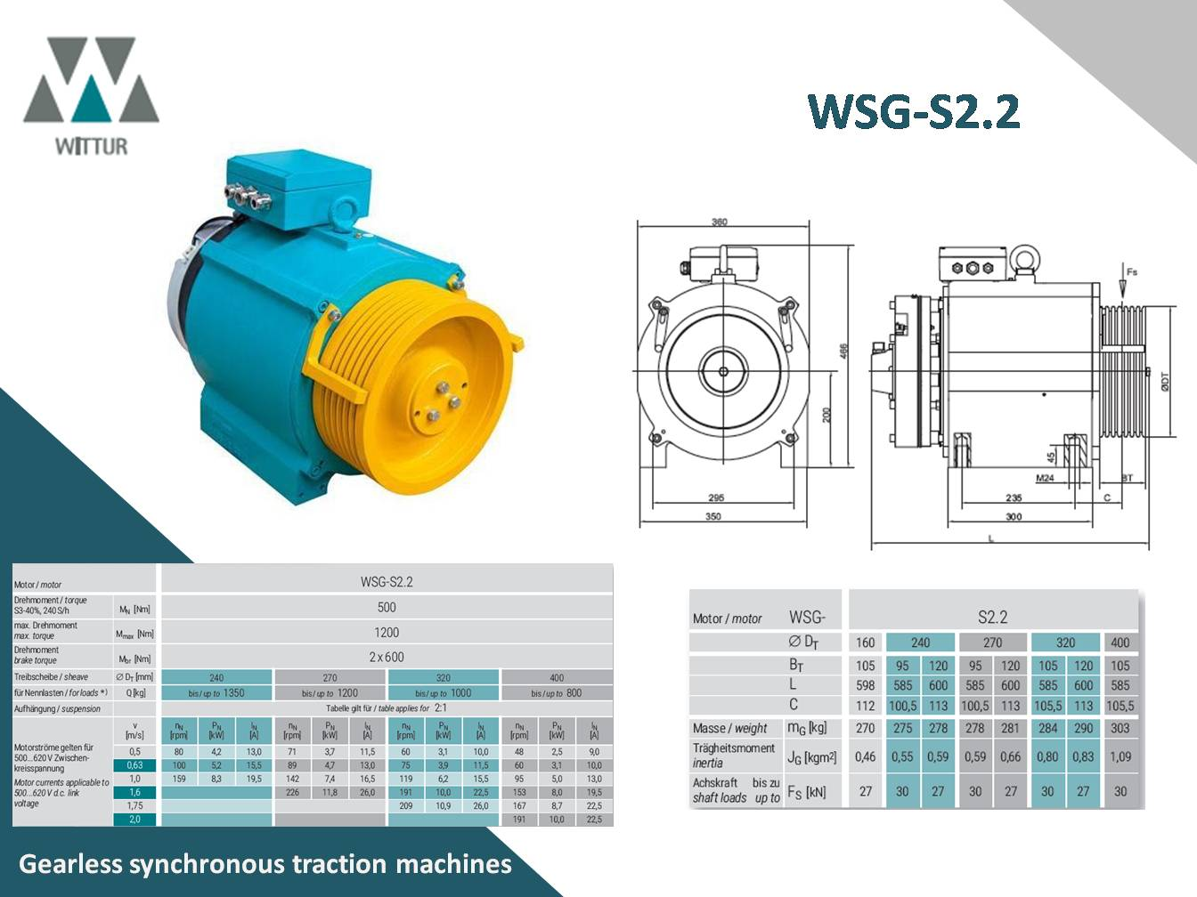 http://aasansor.ir/images/product/3_type_of_parts/1_motor/2_gearboxless/1_germany/witur/Slide3.jpg