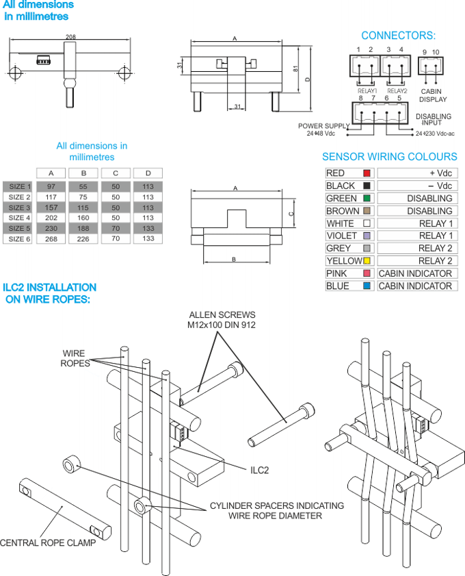 http://aasansor.ir/images/product/3_type_of_parts/9_otherparts/overload/MICELECT/ilc2-load-weighing-sensor-wire-rope-elevator-dimensions.png